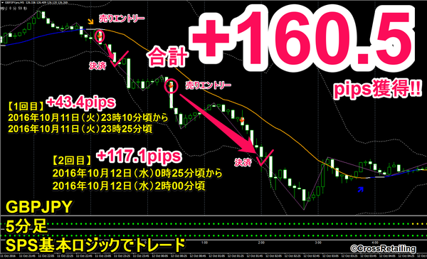 FXスキャル・パーフェクトシグナル・2016年10月11日117.1pips.png