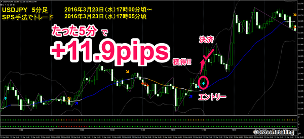 FXスキャル・パーフェクトシグナル・2016年3月23日11.9pips.png