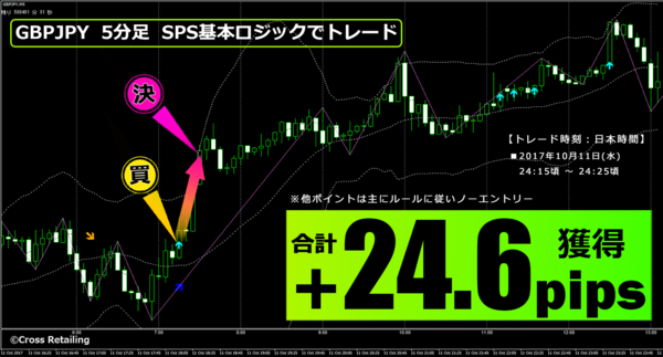 FXスキャル・パーフェクトシグナル・2017年10月11日24.6pips.png