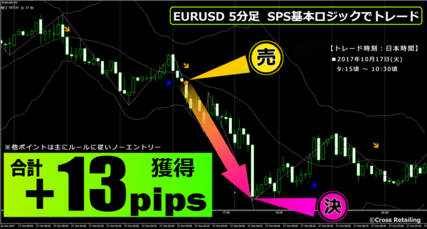 FXスキャル・パーフェクトシグナル・2017年10月17日13pips.png