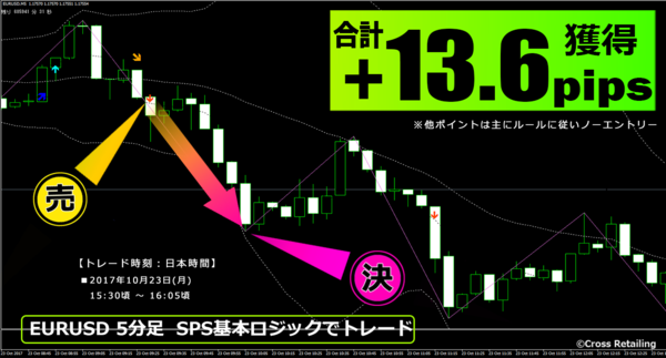 FXスキャル・パーフェクトシグナル・2017年10月23日13.6pips.png