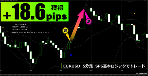FXスキャル・パーフェクトシグナル・2017年11月10日18.6pips.png
