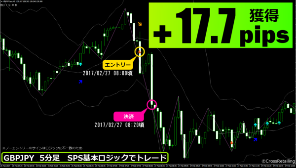FXスキャル・パーフェクトシグナル・2017年2月27日17.7pips.png