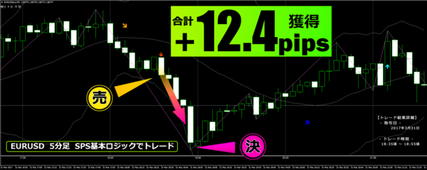 FXスキャル・パーフェクトシグナル・2017年3月31日12.4pips.png