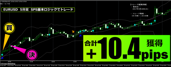 FXスキャル・パーフェクトシグナル・2017年4月18日10.4pips.png