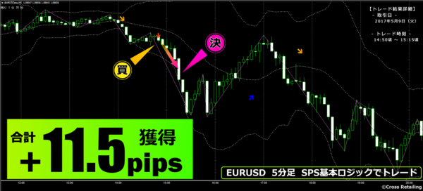 FXスキャル・パーフェクトシグナル・2017年5月9日11.5pips.png