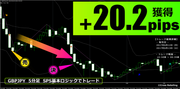 FXスキャル・パーフェクトシグナル・2017年6月12日20.2pips.png
