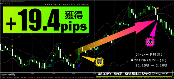 FXスキャル・パーフェクトシグナル・2017年7月26日19.4pips.png