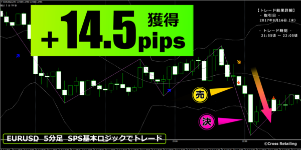 FXスキャル・パーフェクトシグナル・2017年8月16日14.5pips.png