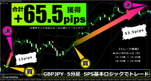 FXスキャル・パーフェクトシグナル・2017年9月11日65.5pips.png