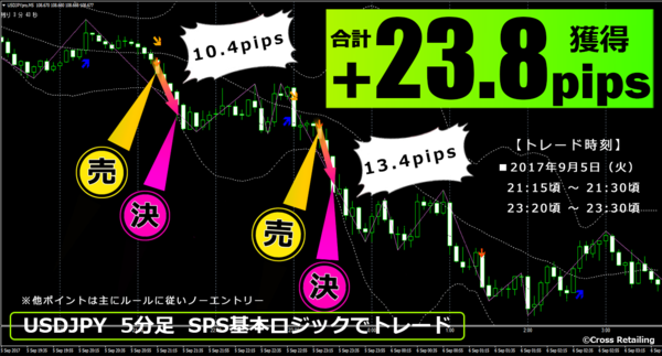 FXスキャル・パーフェクトシグナル・2017年9月5日23.8pips.png